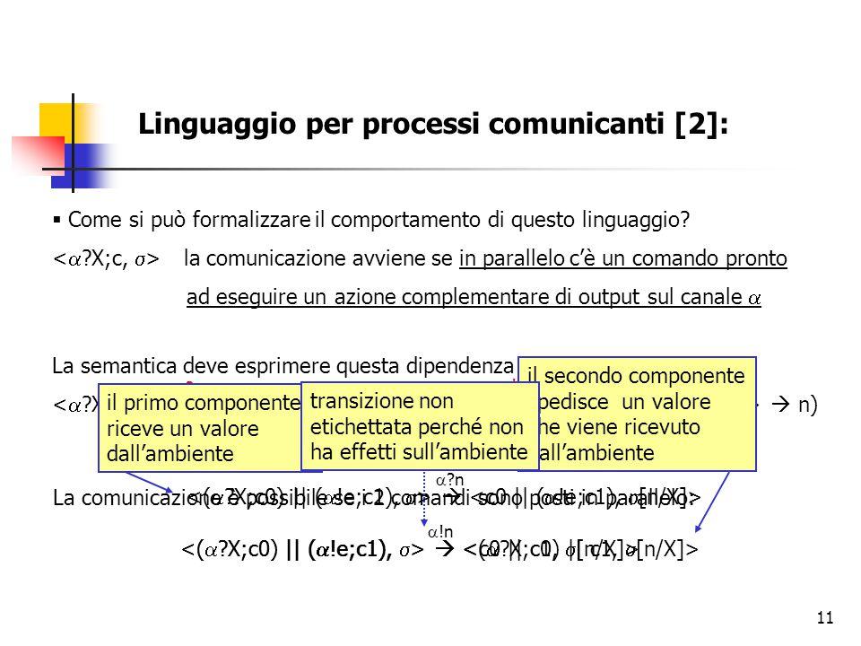 Linguaggio per processi comunicanti [2]: